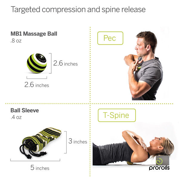 Trigger Point Performance Wellness Collection